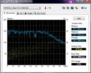 HD Tune: 2 Seagate Barracuda 7200.11 500GB an Marvel 88SE6111